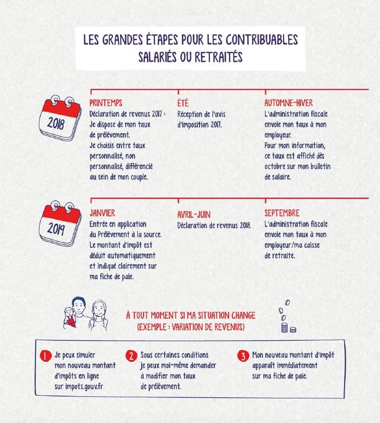 Loi duflot 2019 simulation dating
